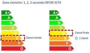 classificazione sismica - metodo convenzionale 2